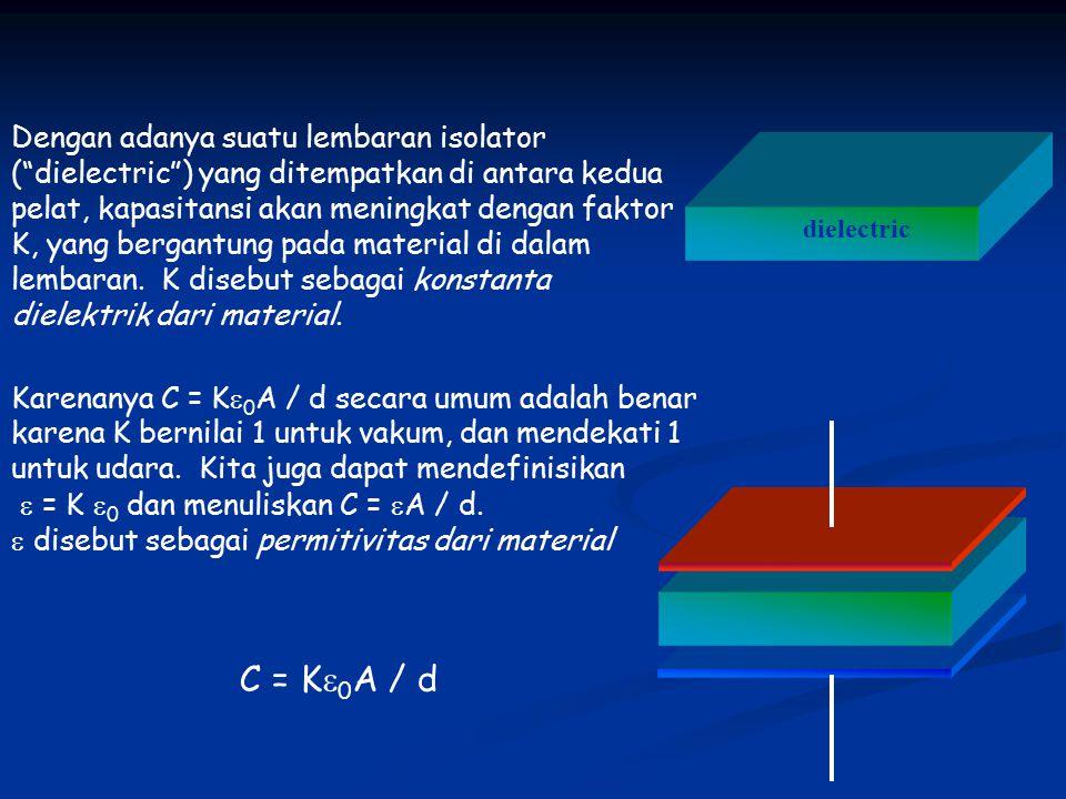 """Dengan adanya suatu lembaran isolator (""""dielectric"""") yang ditempatkan di antara kedua pelat, kapasitansi akan meningkat dengan faktor K, yang bergantu"""