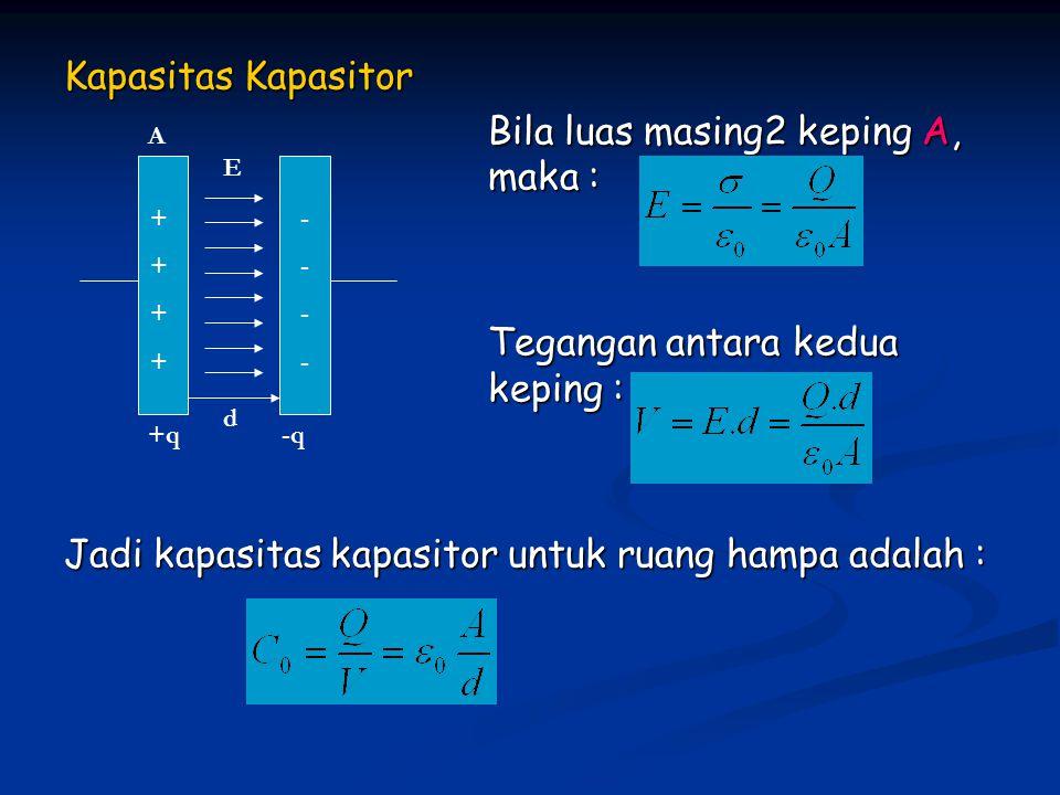 Kapasitas Kapasitor Bila luas masing2 keping A, maka : Tegangan antara kedua keping : Jadi kapasitas kapasitor untuk ruang hampa adalah : ++++++++ +q-