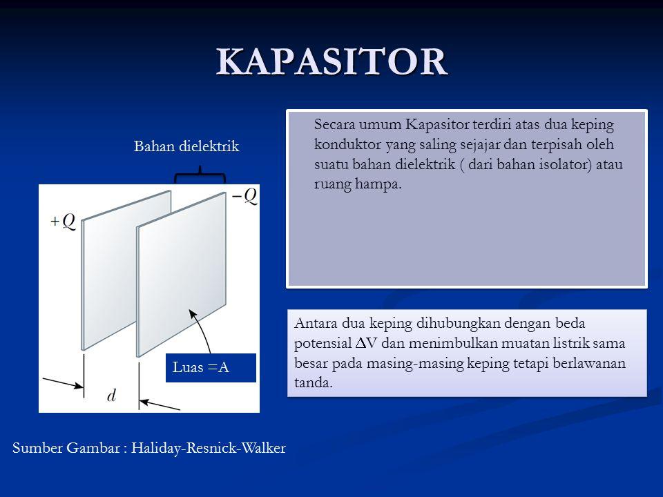 KAPASITOR Secara umum Kapasitor terdiri atas dua keping konduktor yang saling sejajar dan terpisah oleh suatu bahan dielektrik ( dari bahan isolator)