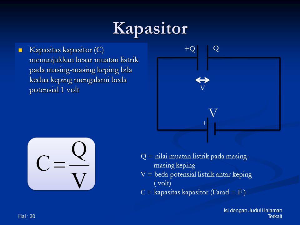 Kapasitor Kapasitas kapasitor (C) menunjukkan besar muatan listrik pada masing-masing keping bila kedua keping mengalami beda potensial 1 volt Kapasitas kapasitor (C) menunjukkan besar muatan listrik pada masing-masing keping bila kedua keping mengalami beda potensial 1 volt Hal.: 30 Isi dengan Judul Halaman Terkait + V +Q -Q V Q = nilai muatan listrik pada masing- masing keping V = beda potensial listrik antar keping ( volt) C = kapasitas kapasitor (Farad = F )
