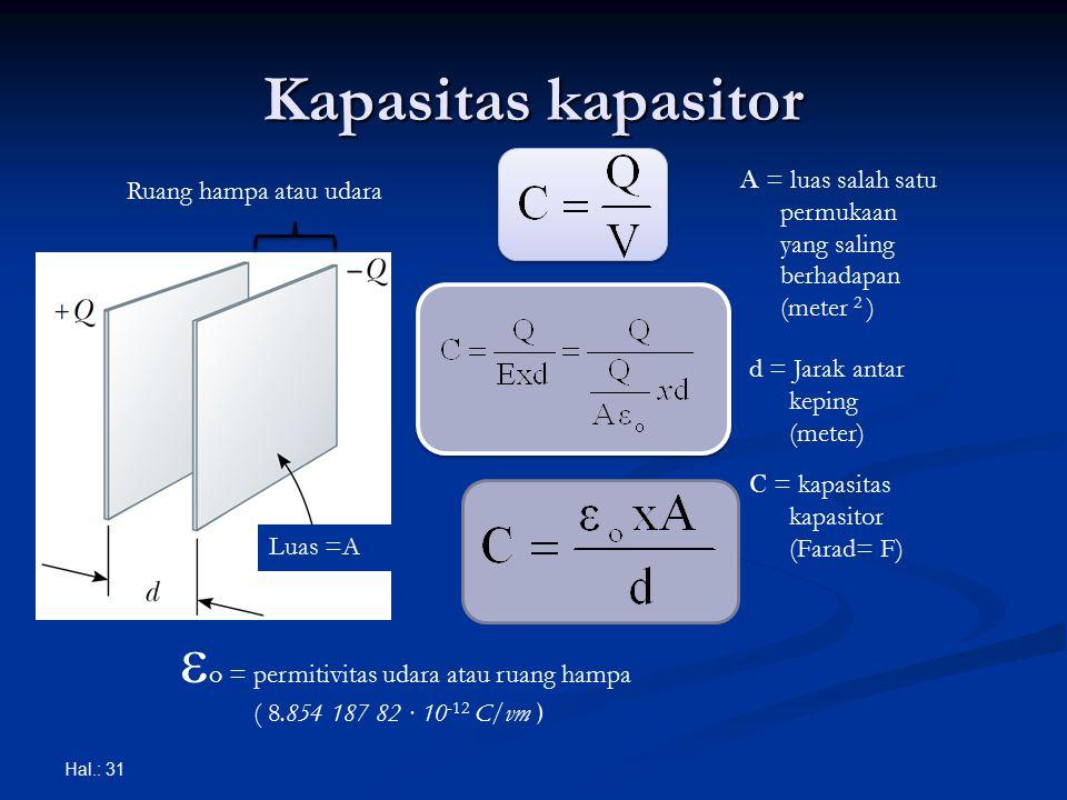 Kapasitas kapasitor Hal.: 31 Ruang hampa atau udara Luas =A C = kapasitas kapasitor (Farad= F) d = Jarak antar keping (meter) A = luas salah satu permukaan yang saling berhadapan (meter 2 )  o = permitivitas udara atau ruang hampa ( 8.854 187 82 · 10 -12 C/vm )