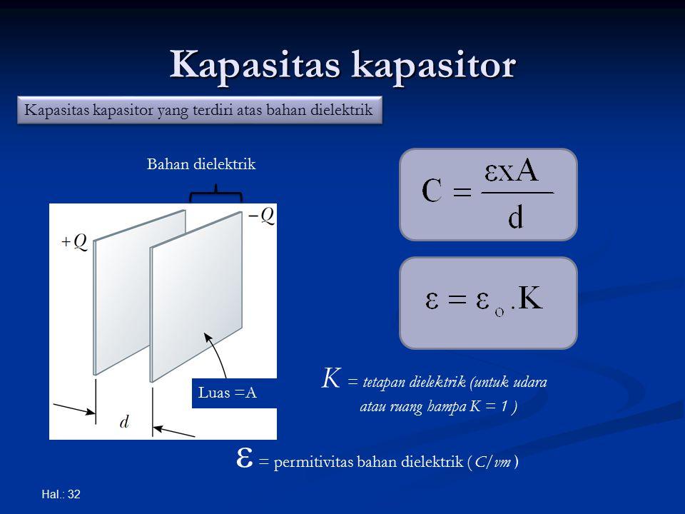 Kapasitas kapasitor Hal.: 32 Bahan dielektrik Luas =A  = permitivitas bahan dielektrik ( C/vm ) Kapasitas kapasitor yang terdiri atas bahan dielektrik K = tetapan dielektrik (untuk udara atau ruang hampa K = 1 )