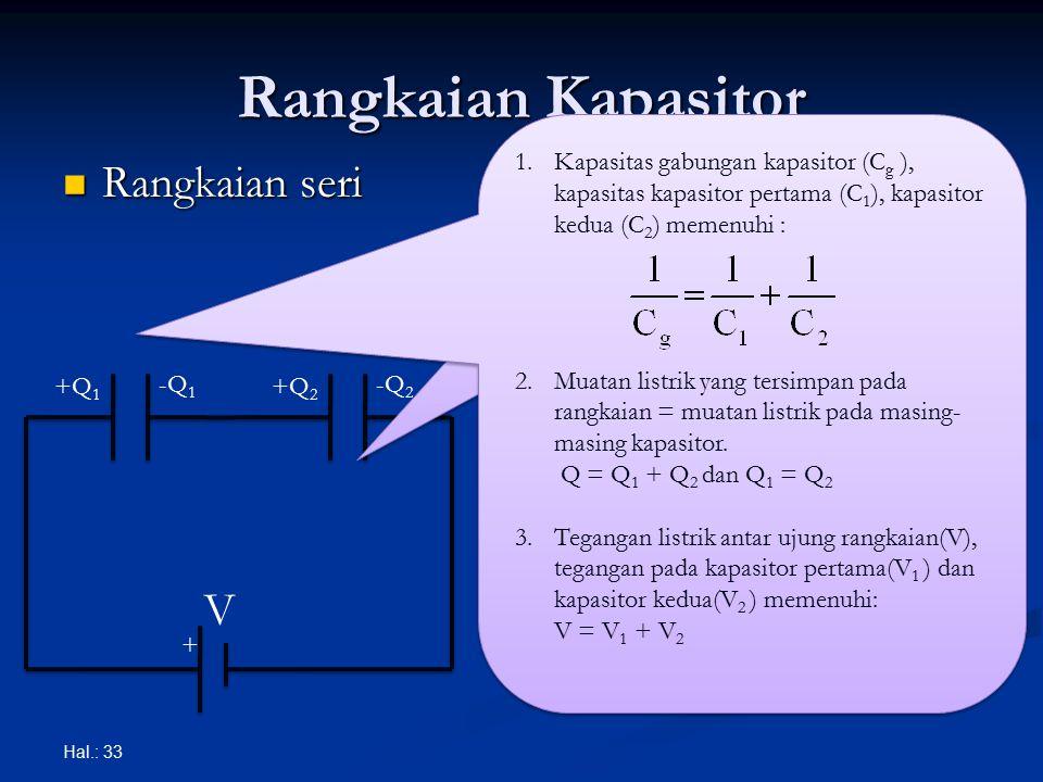 Rangkaian Kapasitor Rangkaian seri Rangkaian seri Hal.: 33 + V +Q 1 -Q 1 +Q 2 -Q 2 1.Kapasitas gabungan kapasitor (C g ), kapasitas kapasitor pertama (C 1 ), kapasitor kedua (C 2 ) memenuhi : 2.Muatan listrik yang tersimpan pada rangkaian = muatan listrik pada masing- masing kapasitor.