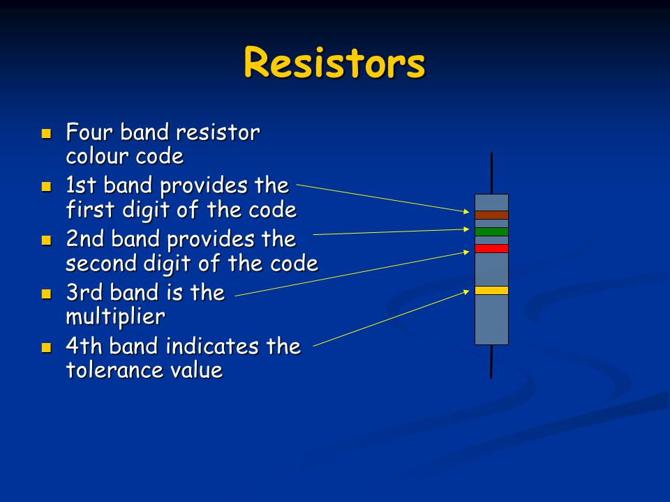 Resistors Resistor colour code calculation The first band red has a value of 2 The first band red has a value of 2 The second band purple has a value of 7 The second band purple has a value of 7 The third band has a multiplier of x 10 The third band has a multiplier of x 10 The last band indicates a tolerance value of +/-5% The last band indicates a tolerance value of +/-5% Resistance value is 270Ω +/-5% Resistance value is 270Ω +/-5% 2 7 x10 +/-5%