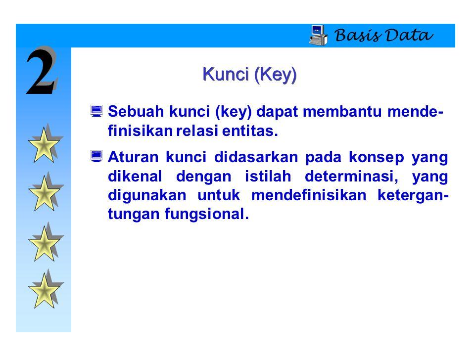 2 2 Basis Data  Sebuah kunci (key) dapat membantu mende- finisikan relasi entitas.  Aturan kunci didasarkan pada konsep yang dikenal dengan istilah