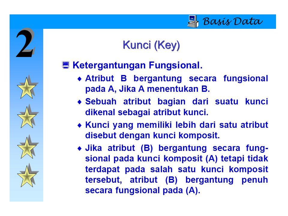 2 2 Basis Data  Ketergantungan Fungsional.  Atribut B bergantung secara fungsional pada A, Jika A menentukan B.  Sebuah atribut bagian dari suatu k