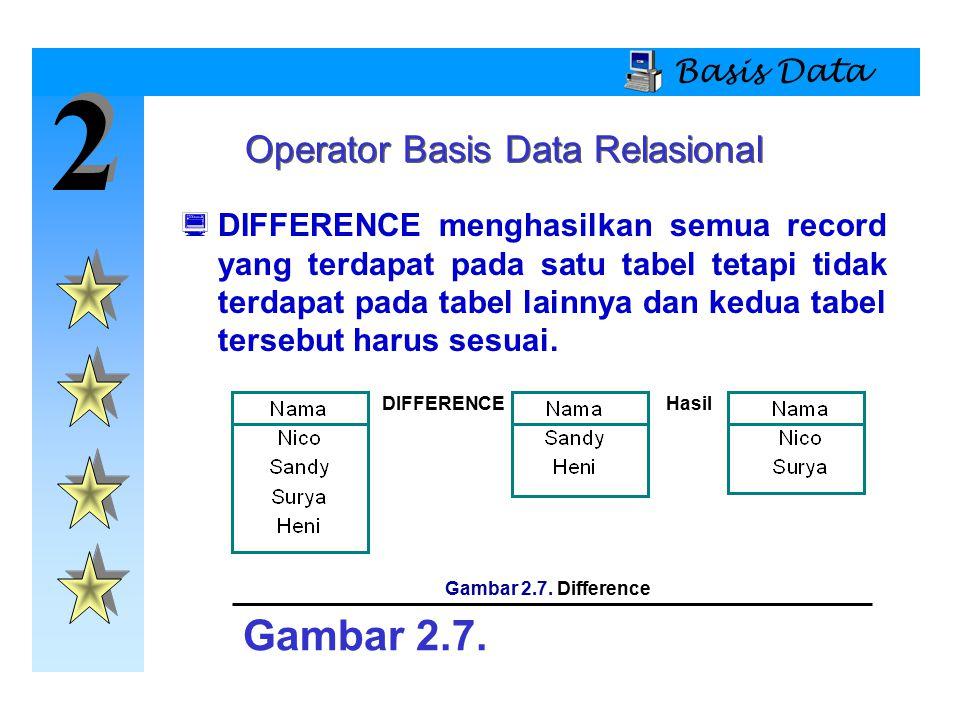 2 2 Basis Data  DIFFERENCE menghasilkan semua record yang terdapat pada satu tabel tetapi tidak terdapat pada tabel lainnya dan kedua tabel tersebut