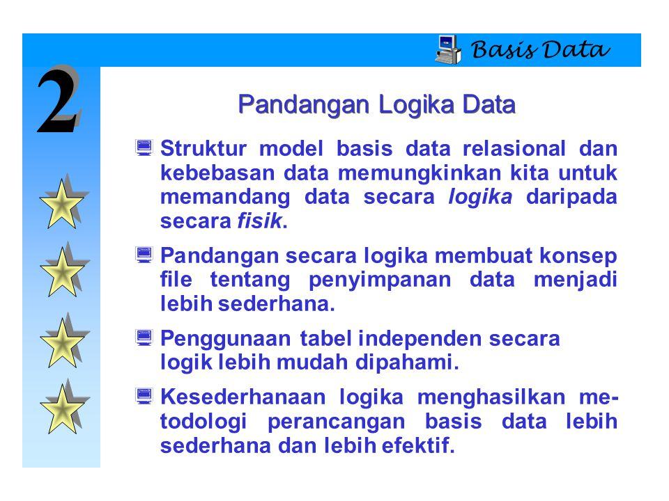 2 2 Basis Data Pandangan Logika Data  Entitas dan Atribut  Sebuah entitas dapat berupa orang, tempat, kejadian atau sesuatu yang kita gunakan dalam mengumpulkan data.