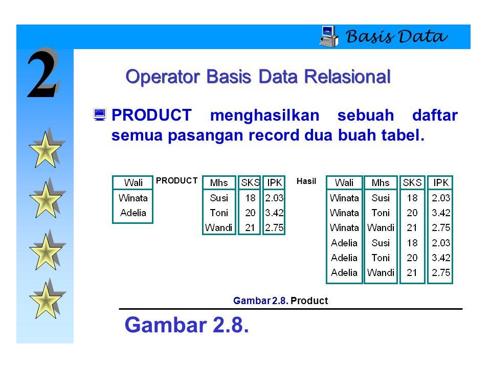 2 2 Basis Data  PRODUCT menghasilkan sebuah daftar semua pasangan record dua buah tabel. Operator Basis Data Relasional Gambar 2.8. Gambar 2.8. Produ