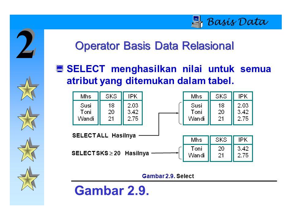 2 2 Basis Data  SELECT menghasilkan nilai untuk semua atribut yang ditemukan dalam tabel. Operator Basis Data Relasional Gambar 2.9. Gambar 2.9. Sele