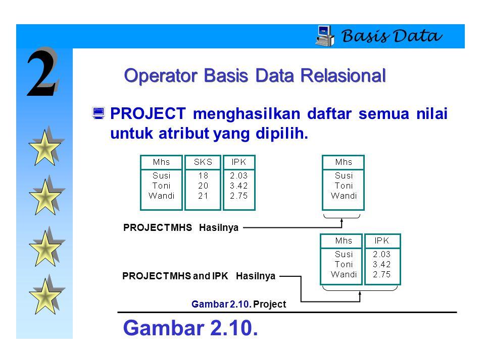 2 2 Basis Data  PROJECT menghasilkan daftar semua nilai untuk atribut yang dipilih. Operator Basis Data Relasional Gambar 2.10. Gambar 2.10. Project