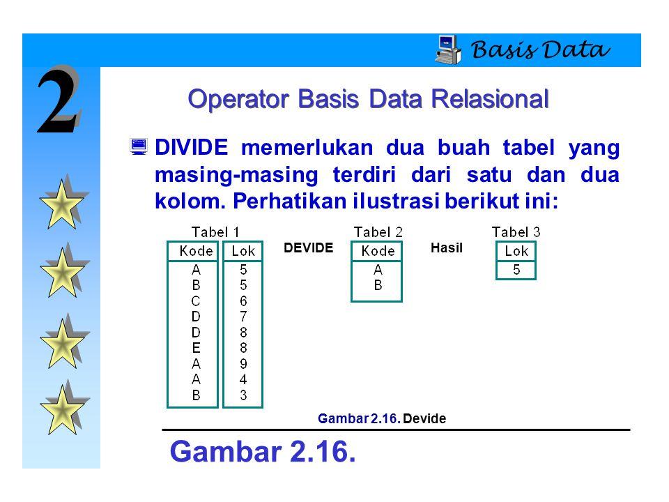 2 2 Basis Data Operator Basis Data Relasional  DIVIDE memerlukan dua buah tabel yang masing-masing terdiri dari satu dan dua kolom. Perhatikan ilustr