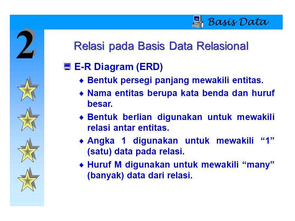 2 2 Basis Data  E-R Diagram (ERD)  Bentuk persegi panjang mewakili entitas.  Nama entitas berupa kata benda dan huruf besar.  Bentuk berlian digun