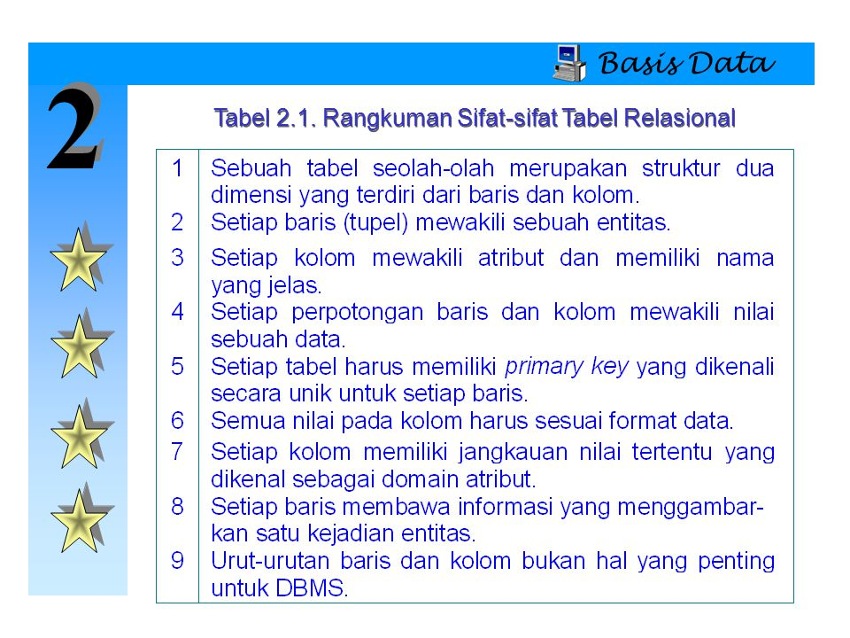 2 2 Basis Data Tabel 2.1. Rangkuman Sifat-sifat Tabel Relasional