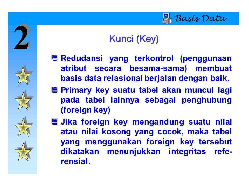 2 2 Basis Data Kunci (Key)  Redudansi yang terkontrol (penggunaan atribut secara besama-sama) membuat basis data relasional berjalan dengan baik.  P