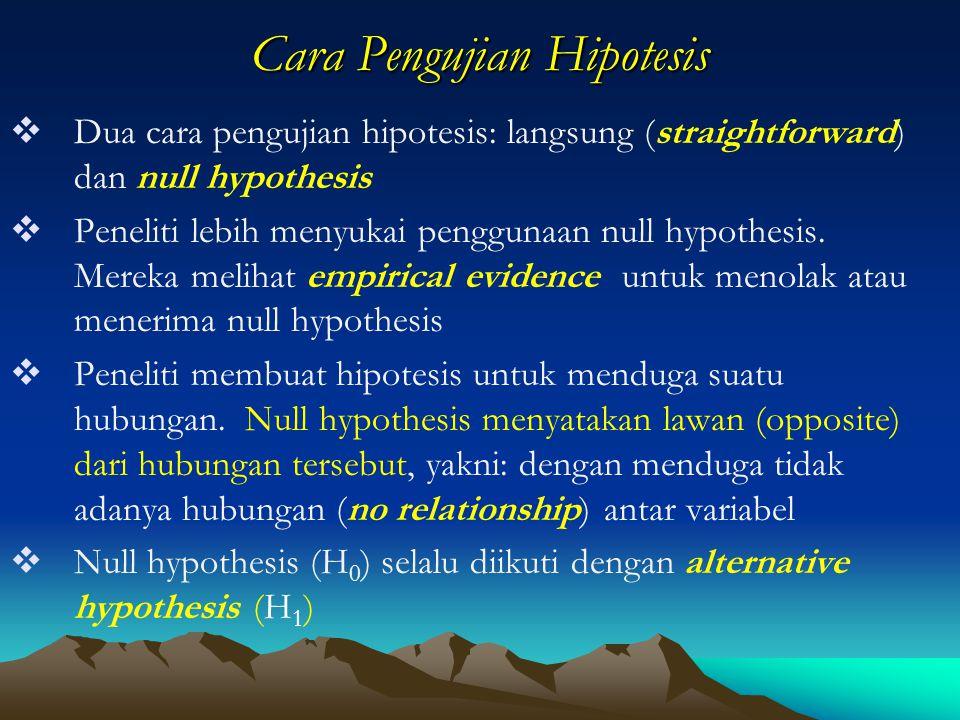 Cara Pengujian Hipotesis  Dua cara pengujian hipotesis: langsung (straightforward) dan null hypothesis  Peneliti lebih menyukai penggunaan null hypothesis.