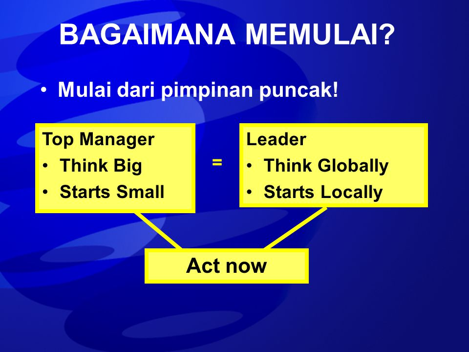 BAGAIMANA MEMULAI? Mulai dari pimpinan puncak! Leader Think Globally Starts Locally Act now Top Manager Think Big Starts Small =
