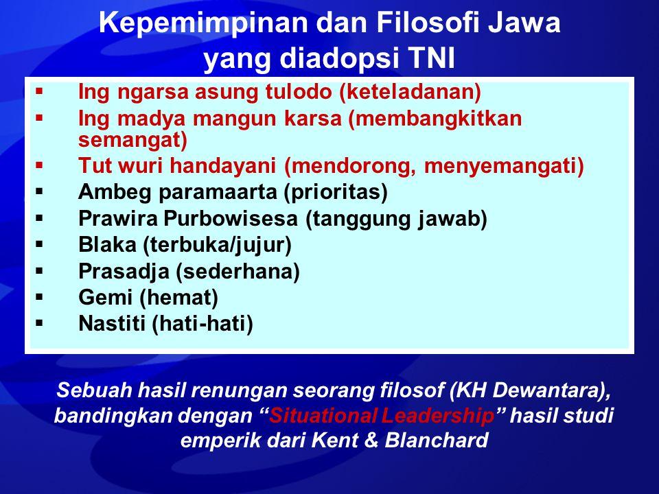 Kepemimpinan dan Filosofi Jawa yang diadopsi TNI  Ing ngarsa asung tulodo (keteladanan)  Ing madya mangun karsa (membangkitkan semangat)  Tut wuri
