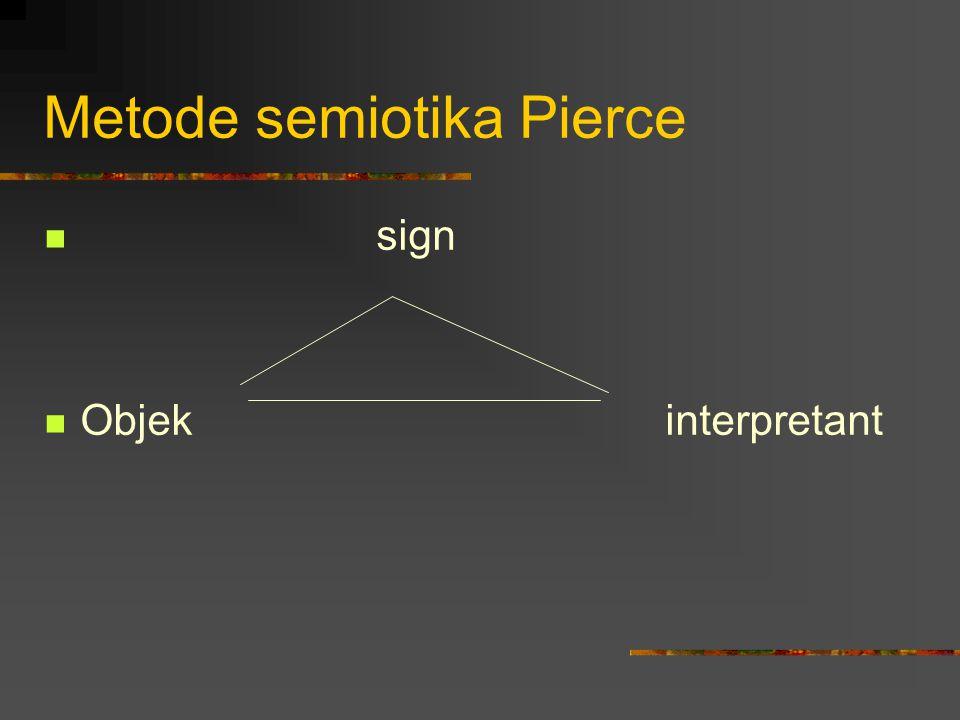 Metode semiotika Pierce sign Objek interpretant