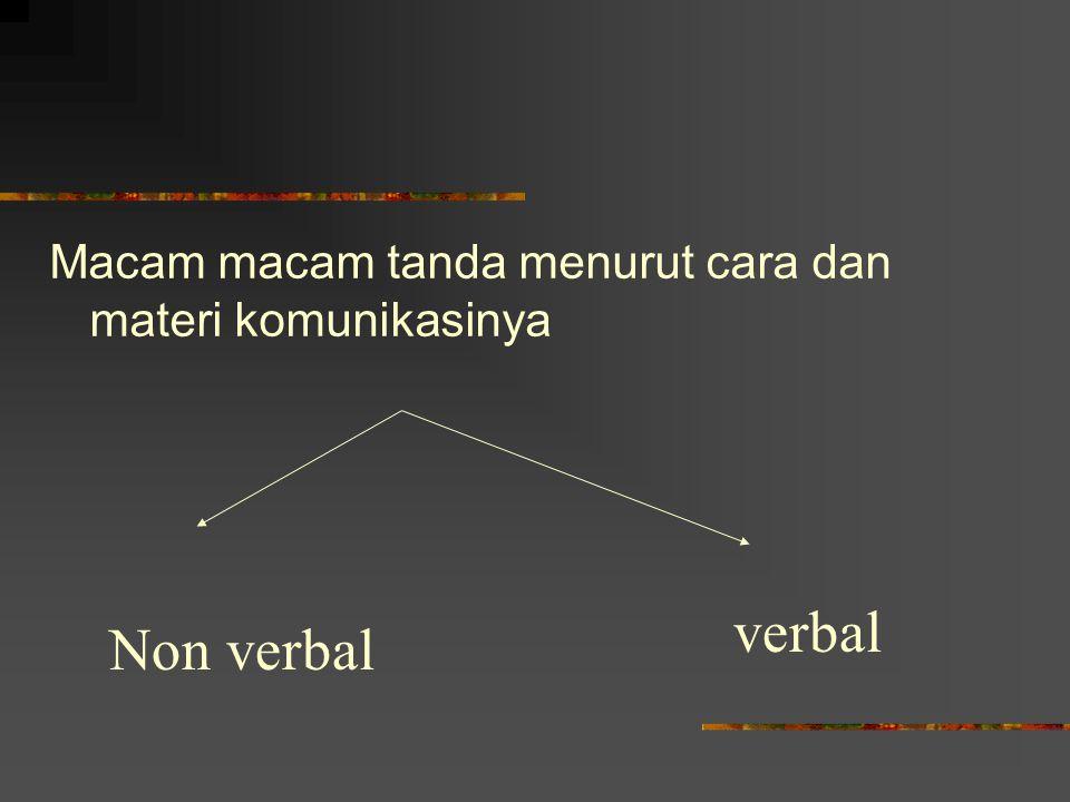 Macam macam tanda menurut cara dan materi komunikasinya verbal Non verbal