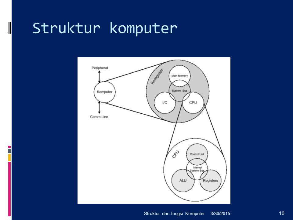 Struktur komputer 3/30/2015Struktur dan fungsi Komputer 10