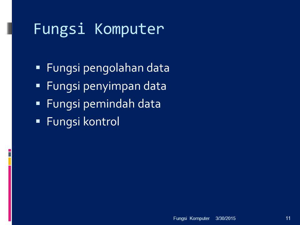Fungsi Komputer  Fungsi pengolahan data  Fungsi penyimpan data  Fungsi pemindah data  Fungsi kontrol 3/30/2015Fungsi Komputer 11