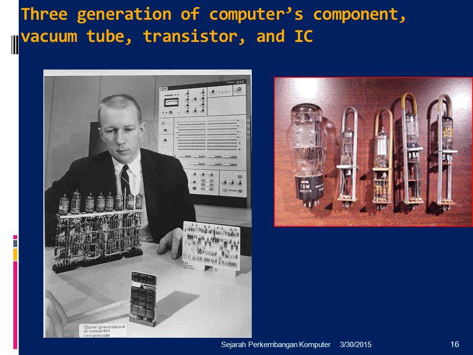 Three generation of computer's component, vacuum tube, transistor, and IC 3/30/2015Sejarah Perkembangan Komputer 16