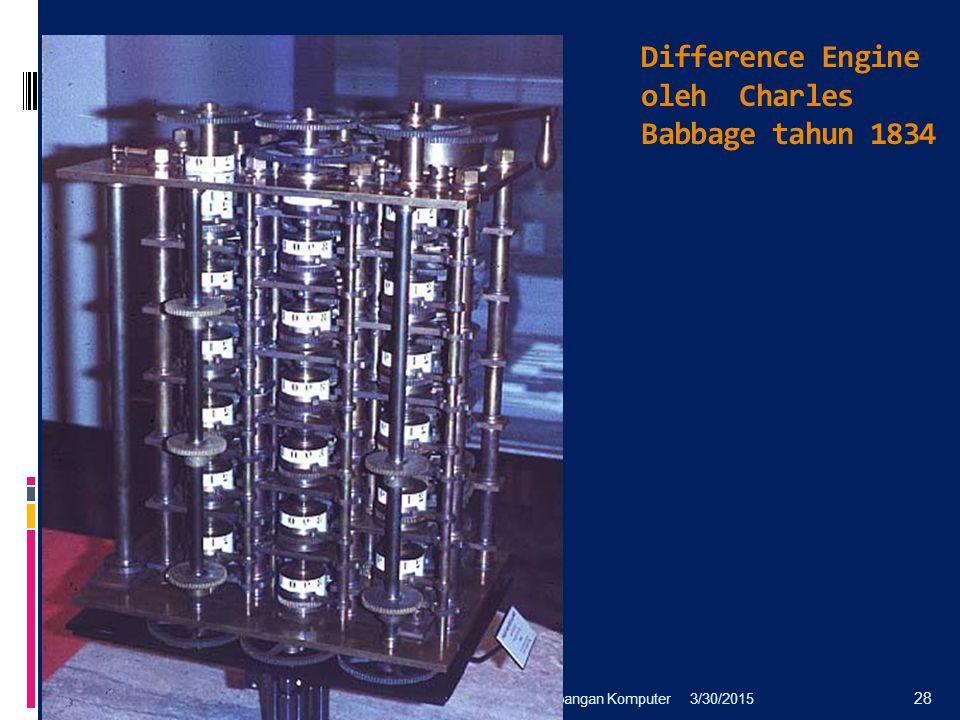 Difference Engine oleh Charles Babbage tahun 1834 3/30/2015Sejarah Perkembangan Komputer 28