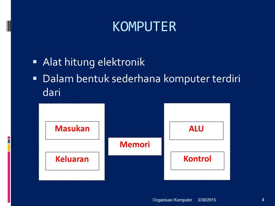 KOMPUTER  Alat hitung elektronik  Dalam bentuk sederhana komputer terdiri dari 3/30/2015Organisasi Komputer 4 Masukan Keluaran Memori Kontrol ALU