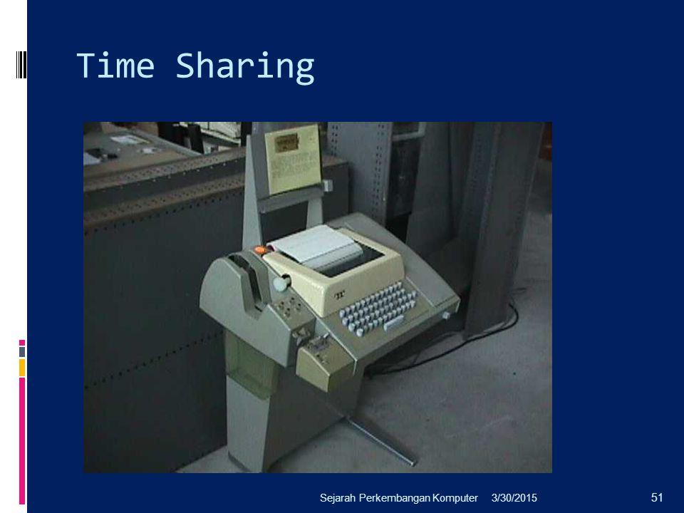 Time Sharing 3/30/2015Sejarah Perkembangan Komputer 51