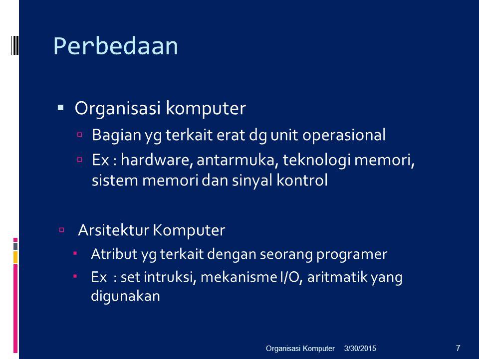 Perbedaan  Organisasi komputer  Bagian yg terkait erat dg unit operasional  Ex : hardware, antarmuka, teknologi memori, sistem memori dan sinyal ko