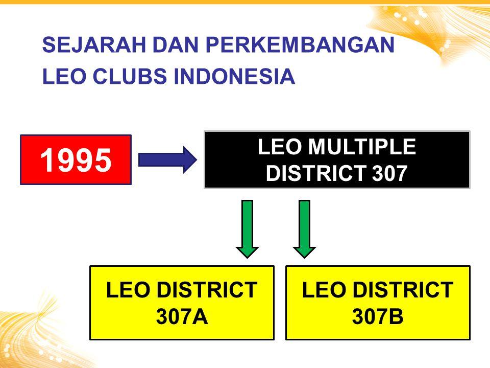1995 LEO DISTRICT 307A LEO MULTIPLE DISTRICT 307 LEO DISTRICT 307B SEJARAH DAN PERKEMBANGAN LEO CLUBS INDONESIA