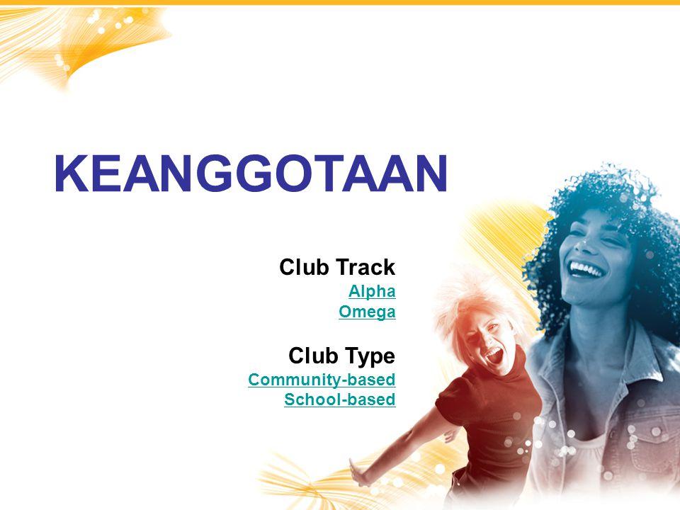 KEANGGOTAAN Club Track Alpha Omega Club Type Community-based School-based