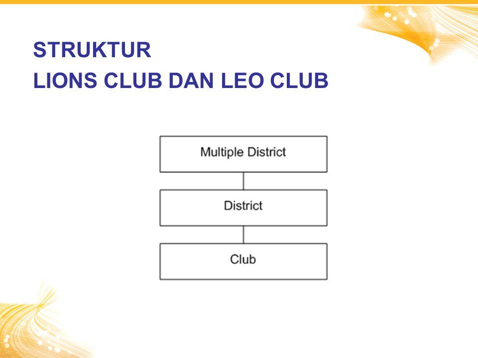 STRUKTUR LIONS CLUB DAN LEO CLUB