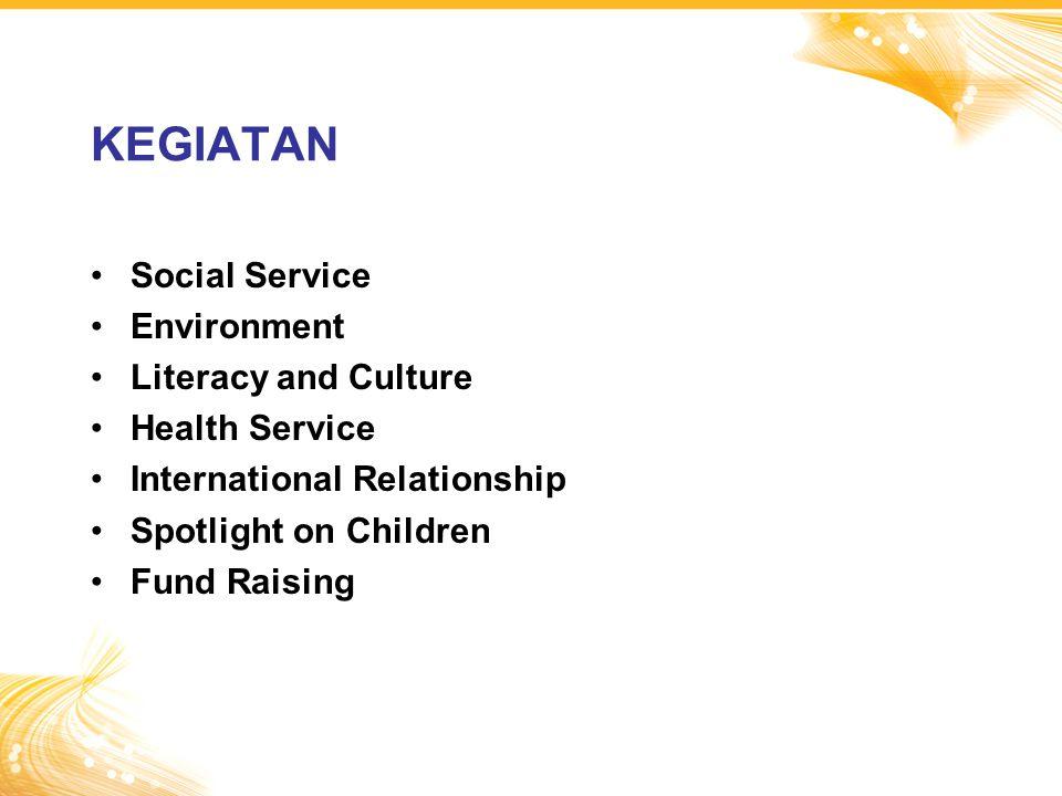 Social Service Environment Literacy and Culture Health Service International Relationship Spotlight on Children Fund Raising KEGIATAN