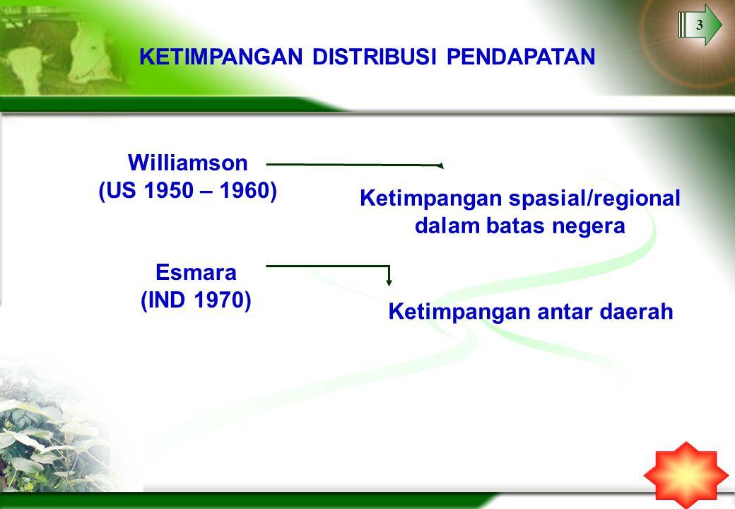 3 KETIMPANGAN DISTRIBUSI PENDAPATAN Williamson (US 1950 – 1960) Esmara (IND 1970) Ketimpangan spasial/regional dalam batas negera Ketimpangan antar da