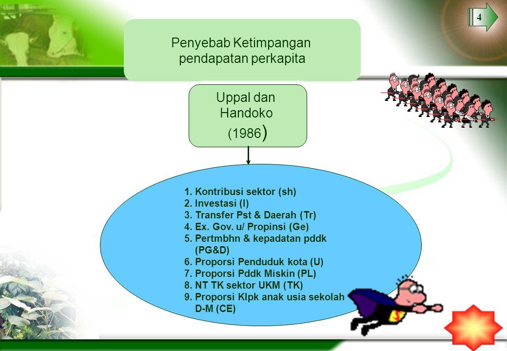 4 Penyebab Ketimpangan pendapatan perkapita Penyebab Ketimpangan pendapatan perkapita 1. Kontribusi sektor (sh) 2. Investasi (I) 3. Transfer Pst & Dae