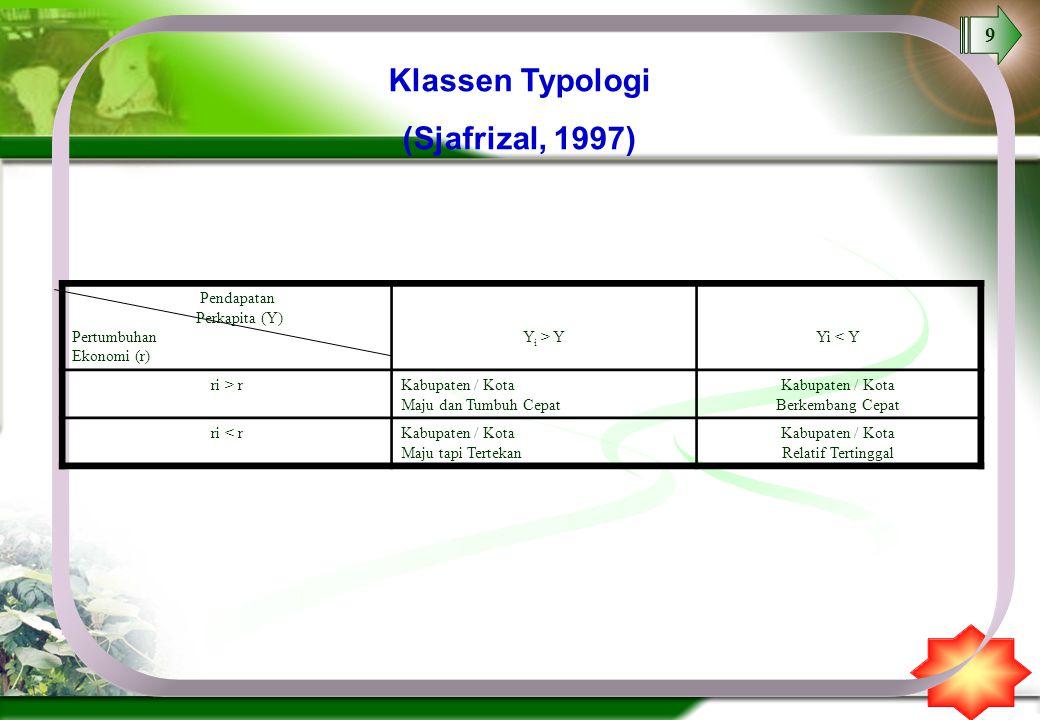 9 Klassen Typologi (Sjafrizal, 1997) Pendapatan Perkapita (Y) Pertumbuhan Ekonomi (r) Y i > YYi < Y ri > rKabupaten / Kota Maju dan Tumbuh Cepat Kabup