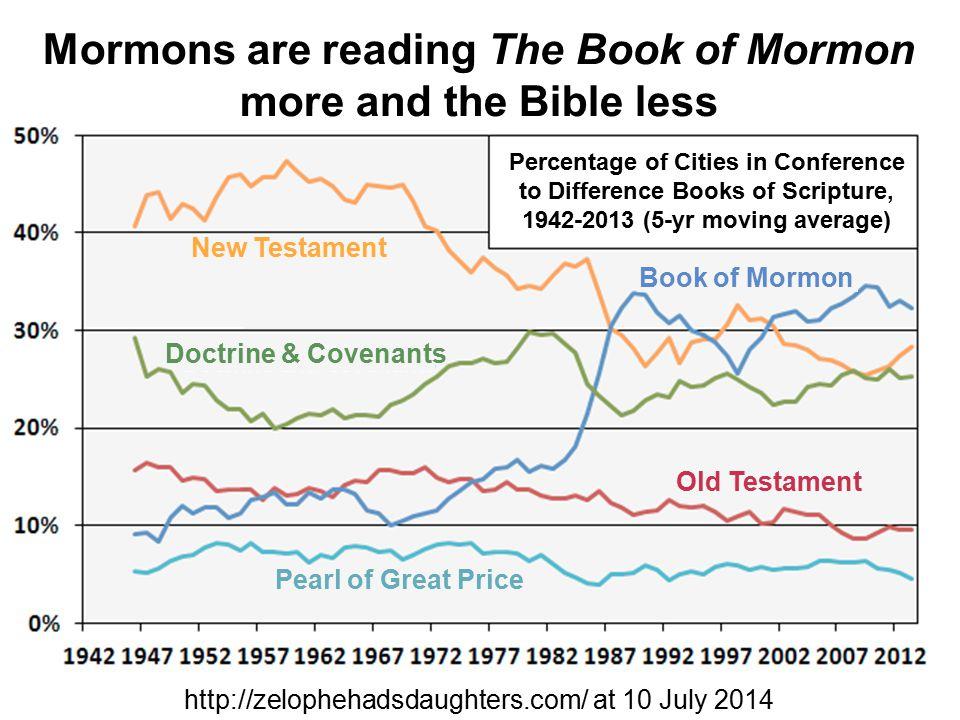 …adalah Firman Tuhan, bagian satu-satunya yang didengarkan oleh jemaat.