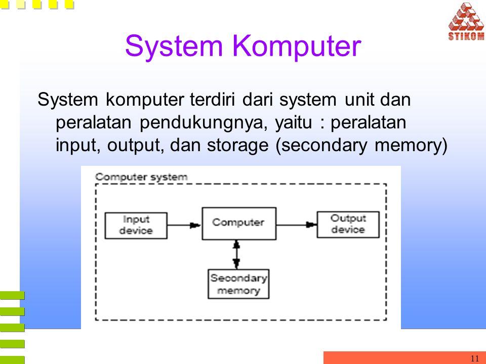 11 System Komputer System komputer terdiri dari system unit dan peralatan pendukungnya, yaitu : peralatan input, output, dan storage (secondary memory
