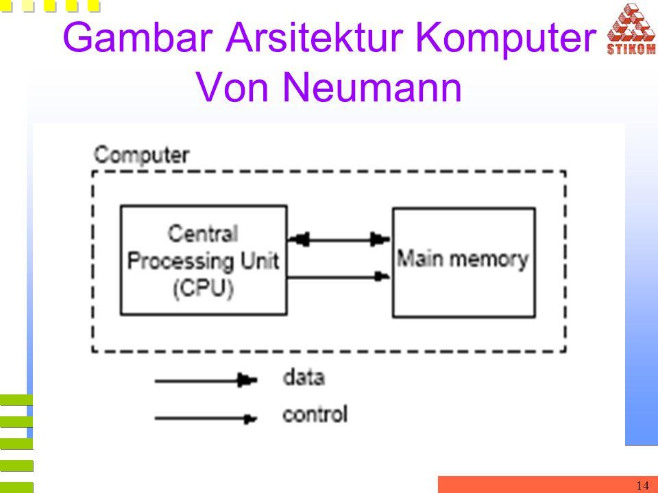 14 Gambar Arsitektur Komputer Von Neumann