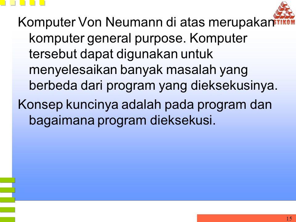 15 Komputer Von Neumann di atas merupakan komputer general purpose. Komputer tersebut dapat digunakan untuk menyelesaikan banyak masalah yang berbeda