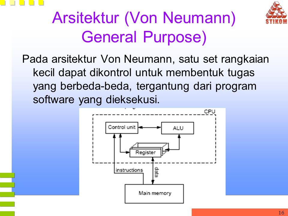 16 Arsitektur (Von Neumann) General Purpose) Pada arsitektur Von Neumann, satu set rangkaian kecil dapat dikontrol untuk membentuk tugas yang berbeda-
