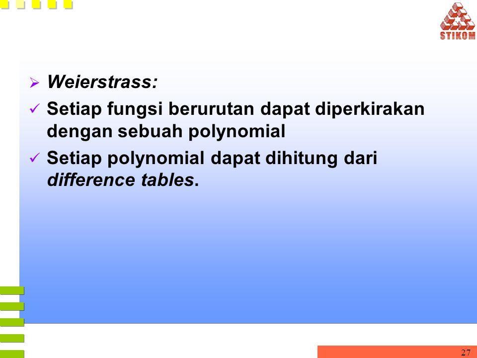 27  Weierstrass: Setiap fungsi berurutan dapat diperkirakan dengan sebuah polynomial Setiap polynomial dapat dihitung dari difference tables.