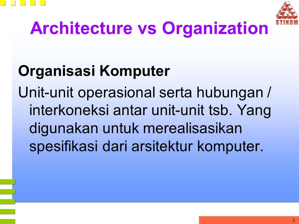 3 Architecture vs Organization Organisasi Komputer Unit-unit operasional serta hubungan / interkoneksi antar unit-unit tsb. Yang digunakan untuk merea