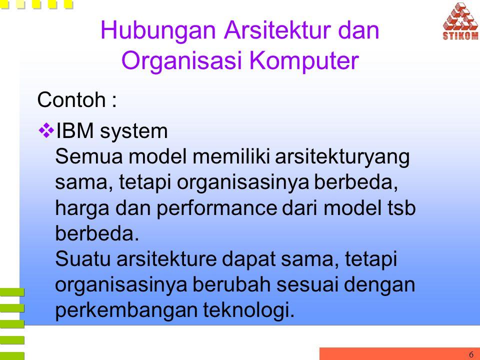 6 Hubungan Arsitektur dan Organisasi Komputer Contoh :  IBM system Semua model memiliki arsitekturyang sama, tetapi organisasinya berbeda, harga dan