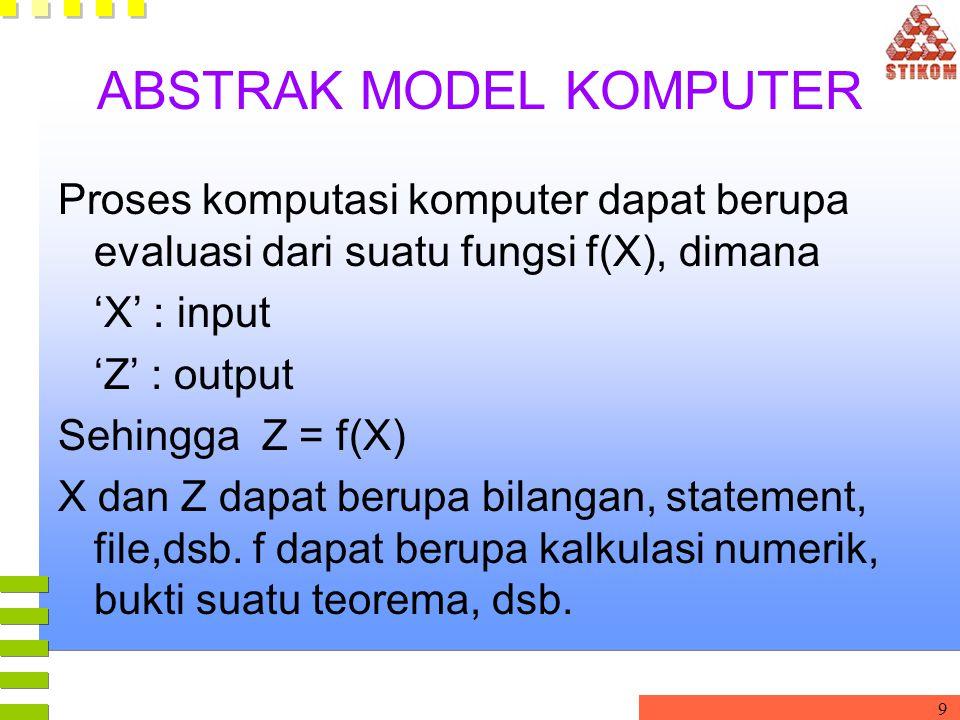 9 ABSTRAK MODEL KOMPUTER Proses komputasi komputer dapat berupa evaluasi dari suatu fungsi f(X), dimana 'X' : input 'Z' : output Sehingga Z = f(X) X d