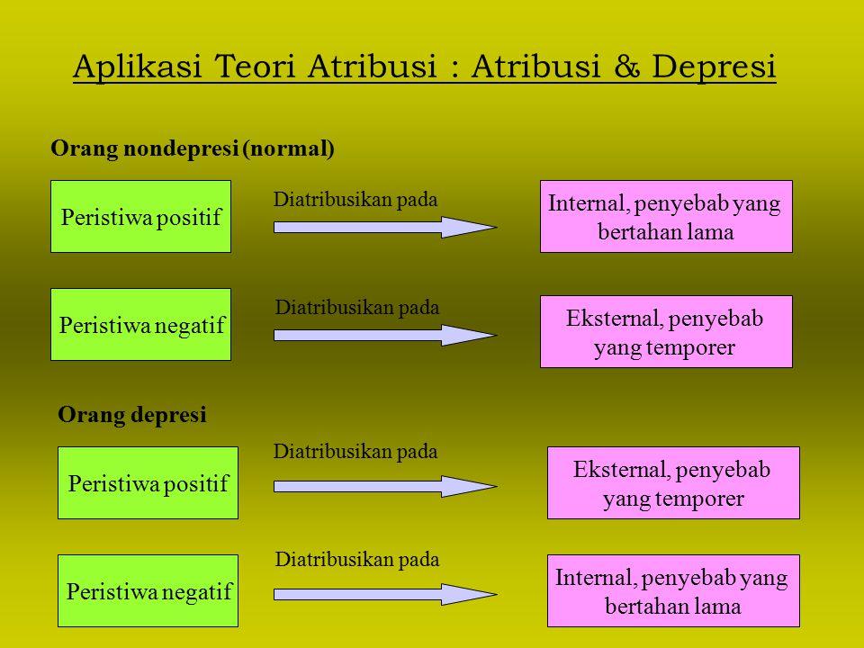 Aplikasi Teori Atribusi : Atribusi & Depresi Peristiwa positif Orang nondepresi (normal) Peristiwa negatif Peristiwa positif Peristiwa negatif Orang depresi Internal, penyebab yang bertahan lama Eksternal, penyebab yang temporer Eksternal, penyebab yang temporer Internal, penyebab yang bertahan lama Diatribusikan pada