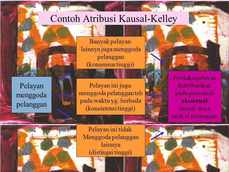 Contoh Atribusi Kausal-Kelley Pelayan menggoda pelanggan Banyak pelayan lainnya juga menggoda pelanggan (konsensus tinggi) Pelayan ini juga menggoda pelanggan tsb pada waktu yg.
