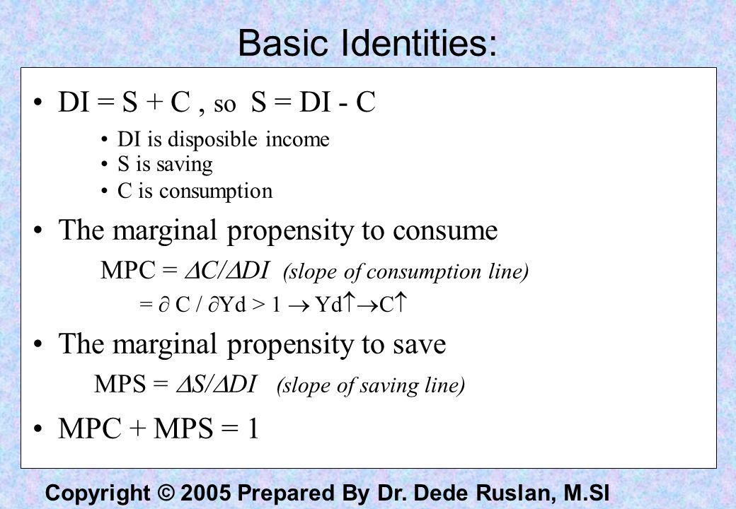 Copyright © 2005 Prepared By Dr. Dede Ruslan, M.SI Graphing the Consumption Function